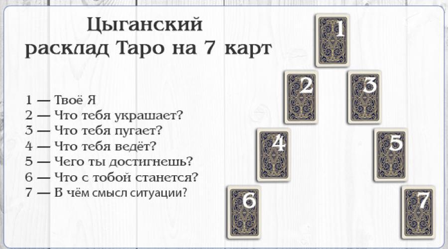 I гадания цыганское на игральных картах таро как объяснить гадание на картах